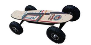 Munkyboards